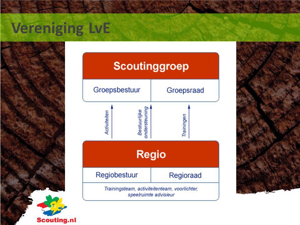 Programma Sleutelwoorden : - Echt scouting- Technieken - Uitdagend- Omgang in/met natuur - Samenwerken- Respect en vriendschap