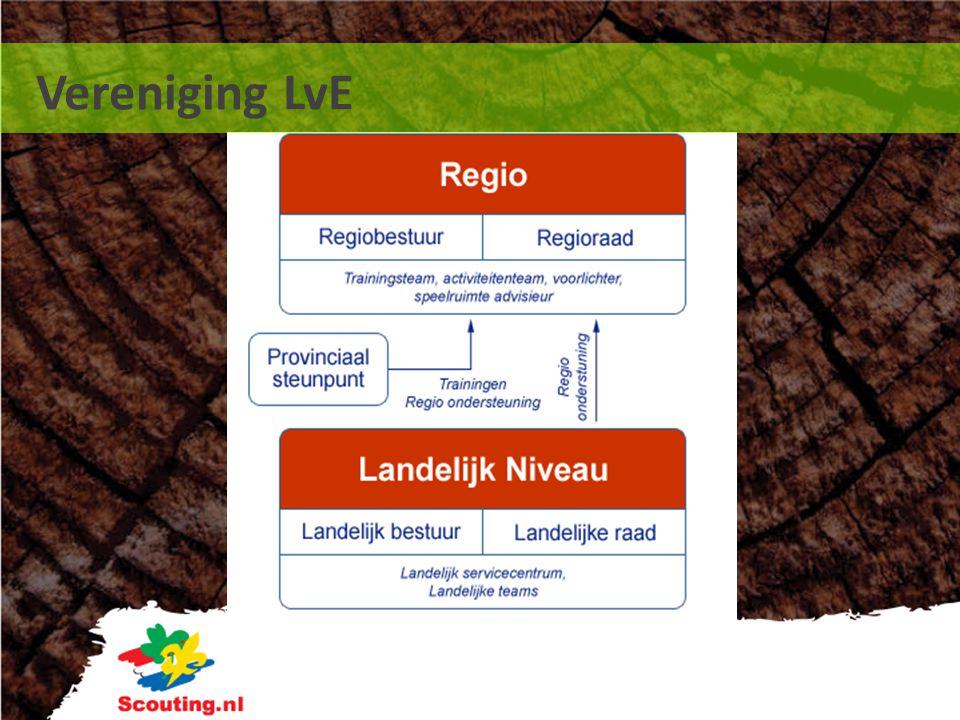 Programma Voorbeelden: - Kampvuur - Speurtocht - Knopen - Koken - Levend Stratego - Museumroof - Vogelvoer maken