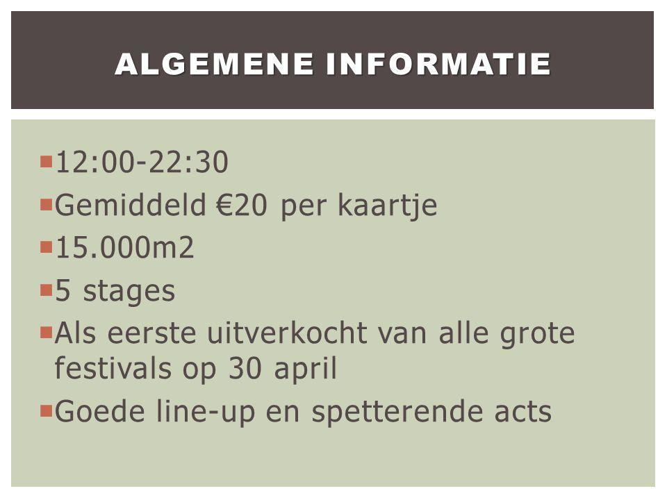  12:00-22:30  Gemiddeld €20 per kaartje  15.000m2  5 stages  Als eerste uitverkocht van alle grote festivals op 30 april  Goede line-up en spett