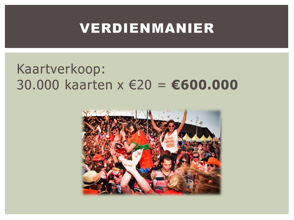 Consumptieopbrengst: -Prijs per consumptie €1,80 -30.000 bezoekers x ongeveer 15 consumpties -€ 1,80 x 30.000 x 15 = €810.000 VERDIENMANIER
