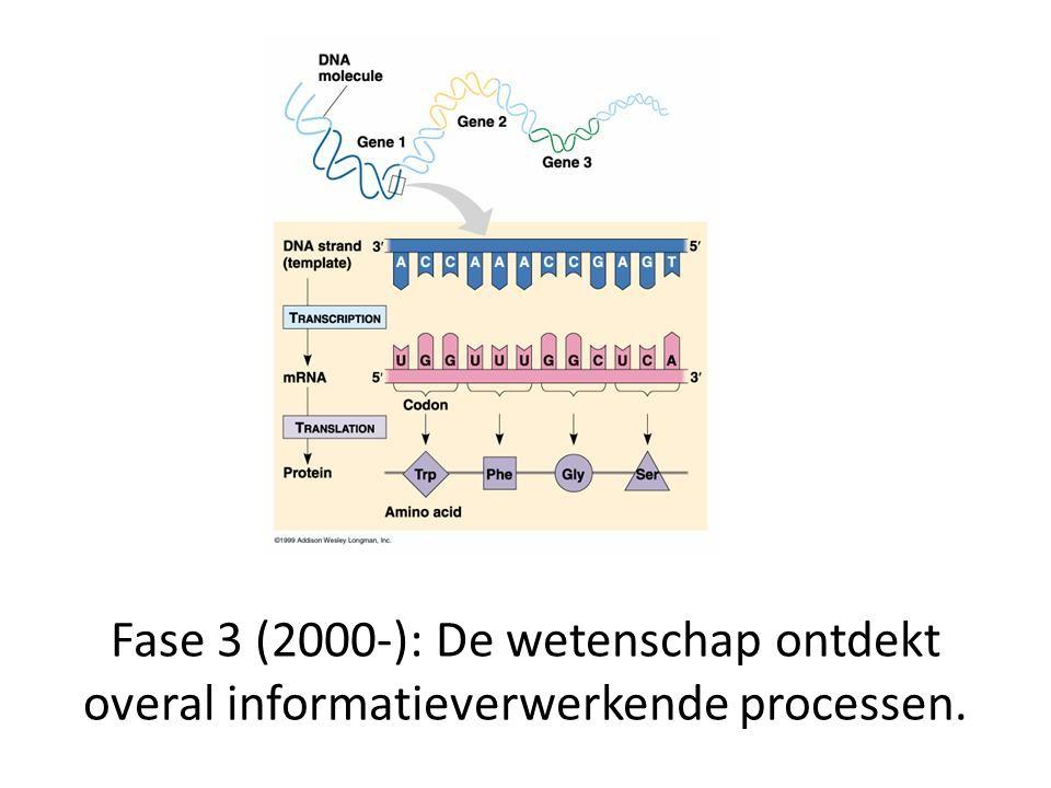 Fase 3 (2000-): De wetenschap ontdekt overal informatieverwerkende processen.