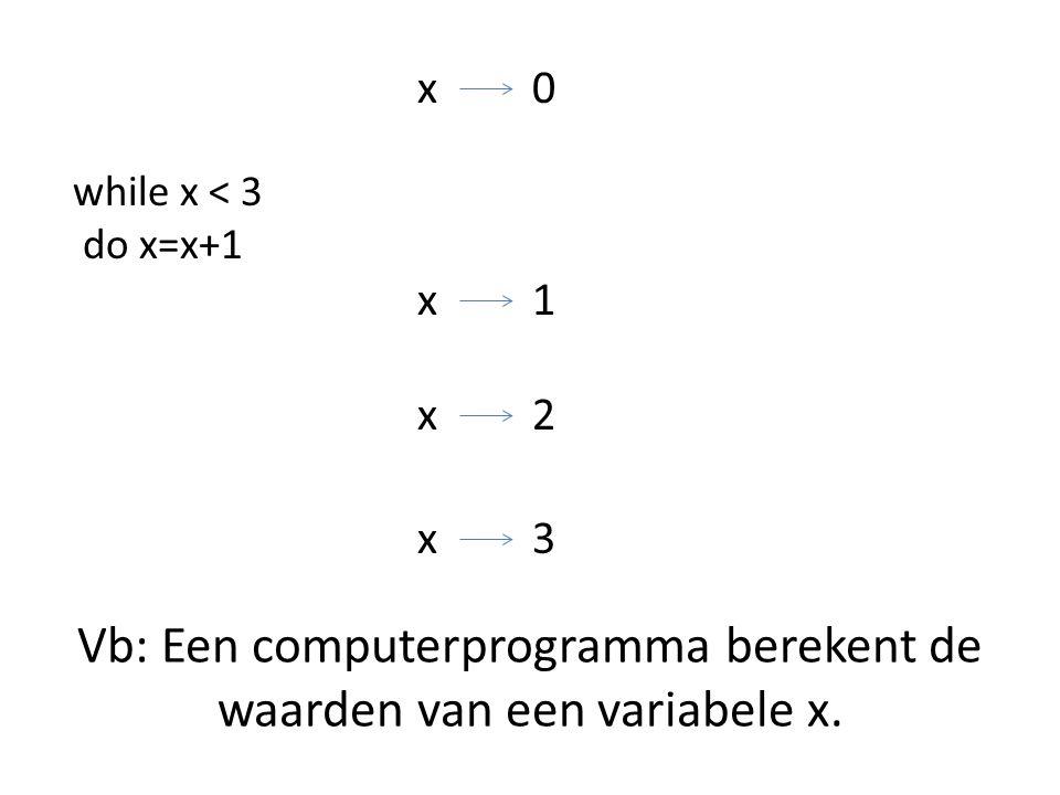 Vb: Een computerprogramma berekent de waarden van een variabele x. while x < 3 do x=x+1 0x 1x 2x 3x