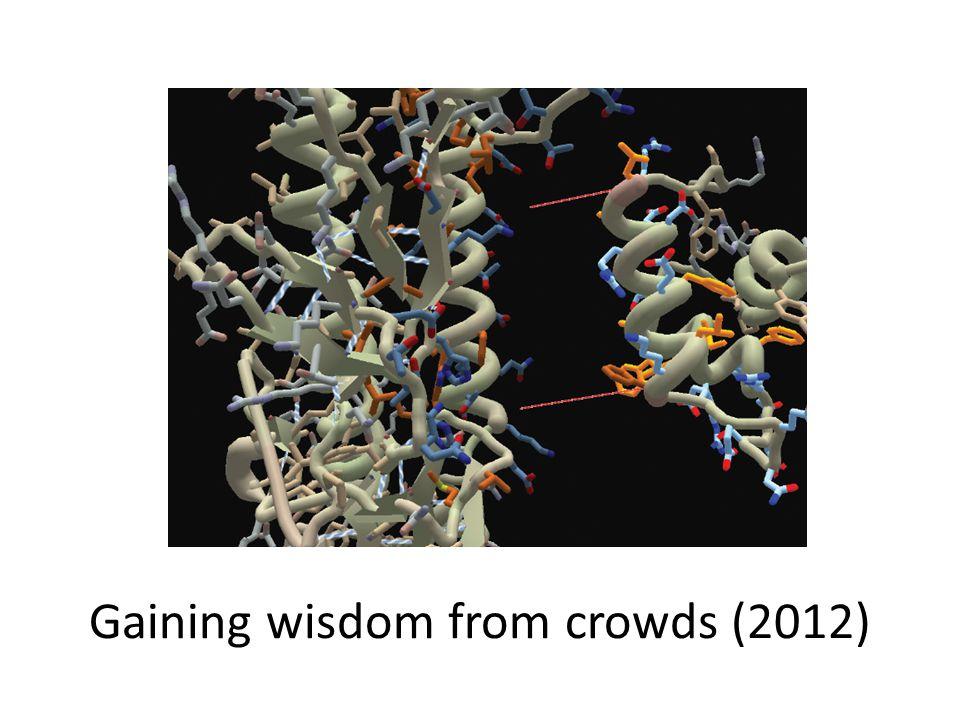 Gaining wisdom from crowds (2012)