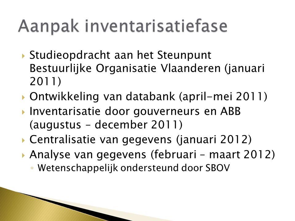  Studieopdracht aan het Steunpunt Bestuurlijke Organisatie Vlaanderen (januari 2011)  Ontwikkeling van databank (april-mei 2011)  Inventarisatie door gouverneurs en ABB (augustus – december 2011)  Centralisatie van gegevens (januari 2012)  Analyse van gegevens (februari – maart 2012) ◦ Wetenschappelijk ondersteund door SBOV