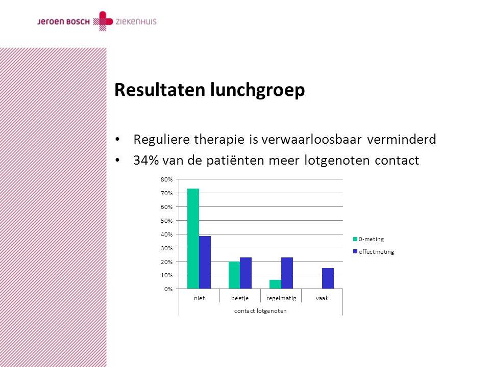 datumcopyrightauteurversie Resultaten lunchgroep Reguliere therapie is verwaarloosbaar verminderd 34% van de patiënten meer lotgenoten contact