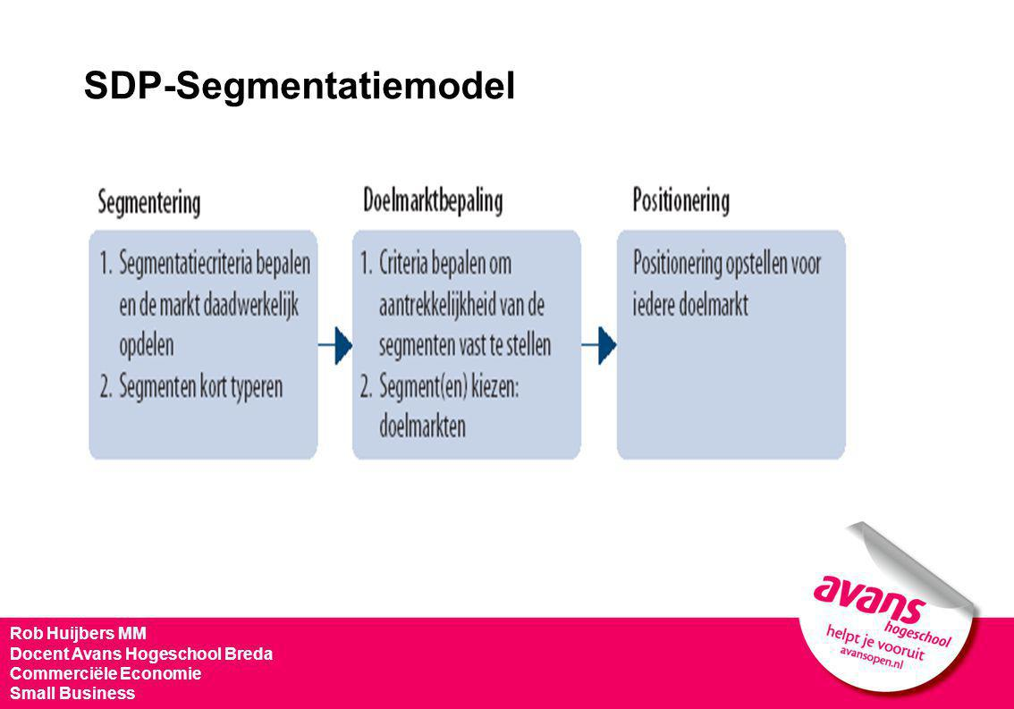 Rob Huijbers MM Docent Avans Hogeschool Breda Commerciële Economie Small Business SDP-Segmentatiemodel Wat is het SDP-model.