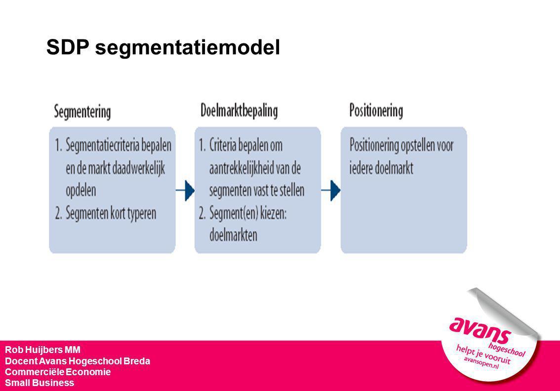 SDP segmentatiemodel Rob Huijbers MM Docent Avans Hogeschool Breda Commerciële Economie Small Business