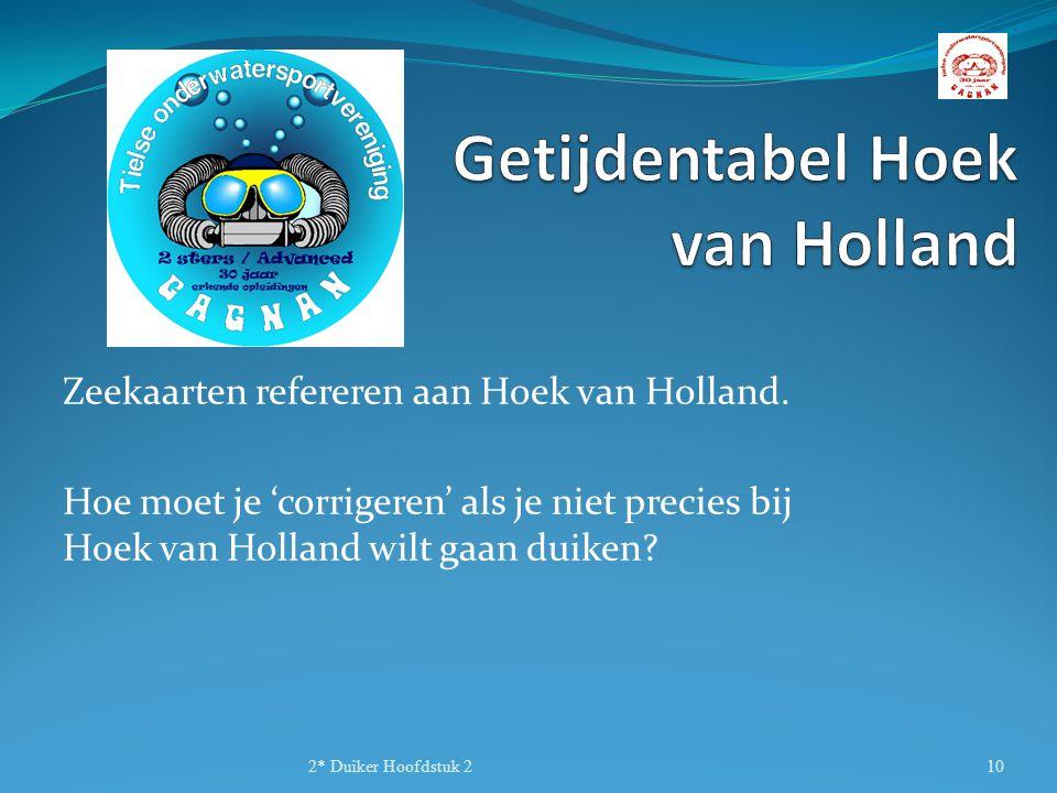 Zeekaarten refereren aan Hoek van Holland. Hoe moet je 'corrigeren' als je niet precies bij Hoek van Holland wilt gaan duiken? 2* Duiker Hoofdstuk 210