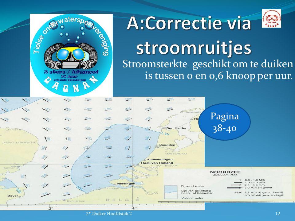 Stroomsterkte geschikt om te duiken is tussen 0 en 0,6 knoop per uur. 2* Duiker Hoofdstuk 212 Pagina 38-40