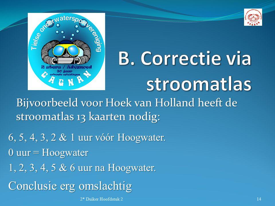 Bijvoorbeeld voor Hoek van Holland heeft de stroomatlas 13 kaarten nodig: 2* Duiker Hoofdstuk 214 6, 5, 4, 3, 2 & 1 uur vóór Hoogwater. 0 uur = Hoogwa