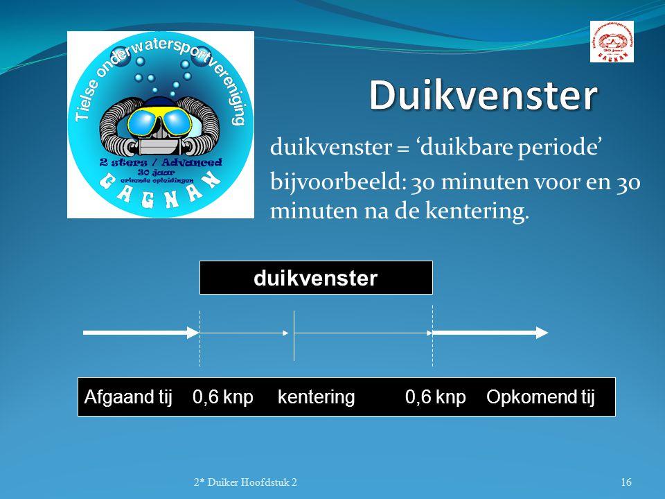 duikvenster = 'duikbare periode' bijvoorbeeld: 30 minuten voor en 30 minuten na de kentering. 2* Duiker Hoofdstuk 216 Afgaand tij 0,6 knp kentering 0,