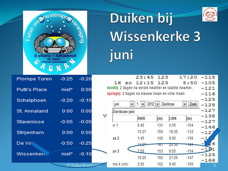 Hoog Water wordt ontraden! Zierikzee: kentering: 8.55 Correctie: - 10, dus 30 min voor kentering te water = 8.15 2* Duiker Hoofdstuk 221