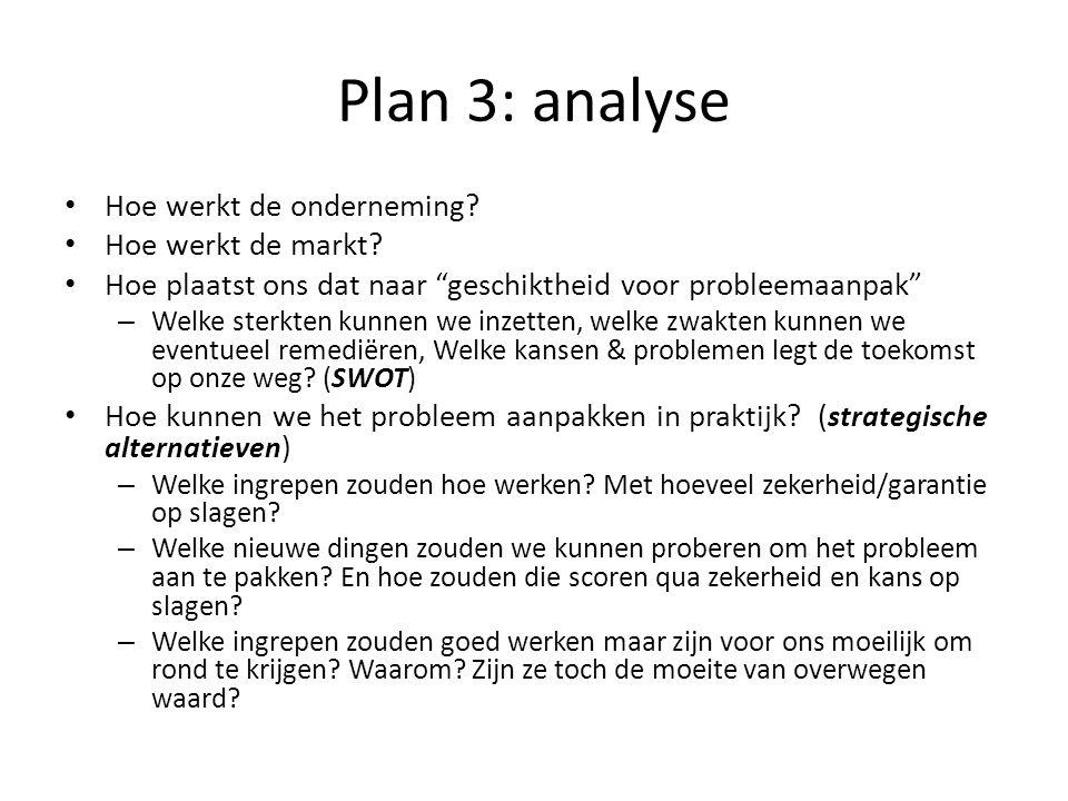 """Plan 3: analyse Hoe werkt de onderneming? Hoe werkt de markt? Hoe plaatst ons dat naar """"geschiktheid voor probleemaanpak"""" – Welke sterkten kunnen we i"""
