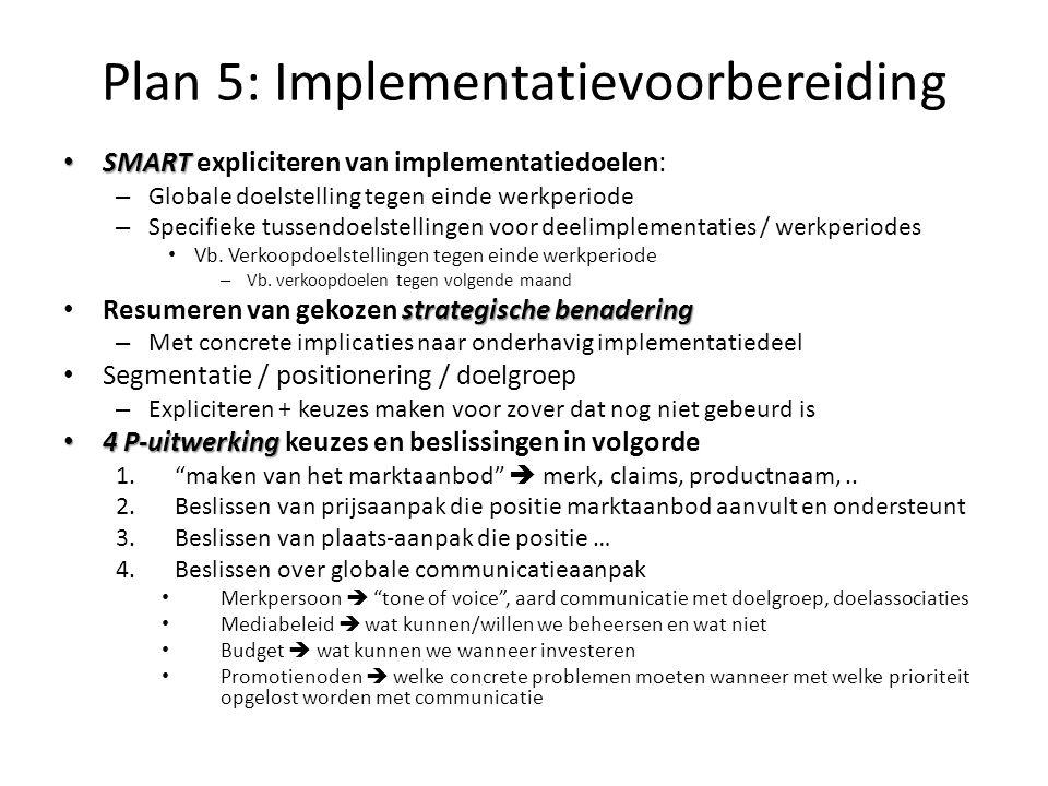 Plan 5: Implementatievoorbereiding SMART SMART expliciteren van implementatiedoelen: – Globale doelstelling tegen einde werkperiode – Specifieke tusse