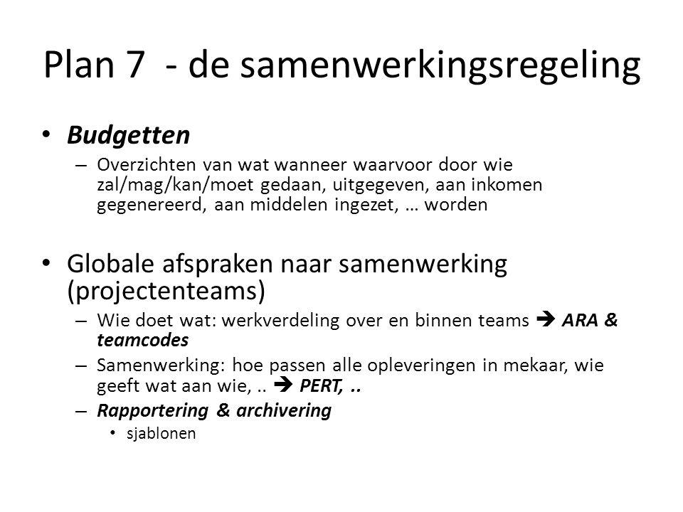 Plan 7 - de samenwerkingsregeling Budgetten – Overzichten van wat wanneer waarvoor door wie zal/mag/kan/moet gedaan, uitgegeven, aan inkomen gegeneree