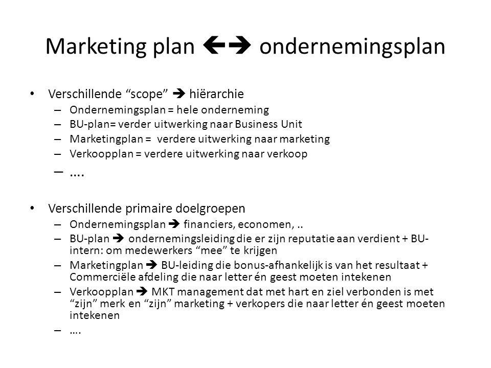 """Marketing plan  ondernemingsplan Verschillende """"scope""""  hiërarchie – Ondernemingsplan = hele onderneming – BU-plan= verder uitwerking naar Business"""