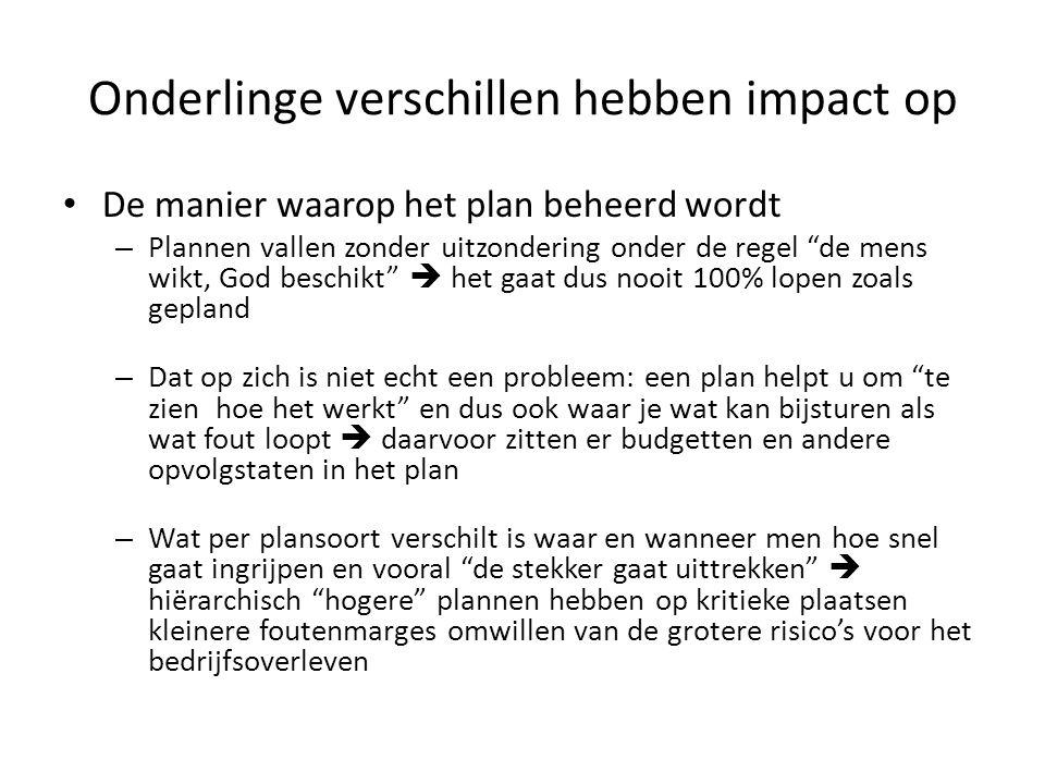 """Onderlinge verschillen hebben impact op De manier waarop het plan beheerd wordt – Plannen vallen zonder uitzondering onder de regel """"de mens wikt, God"""
