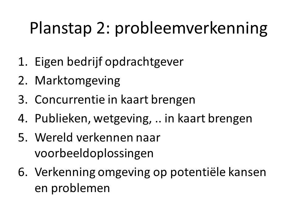 Planstap 2: probleemverkenning 1.Eigen bedrijf opdrachtgever 2.Marktomgeving 3.Concurrentie in kaart brengen 4.Publieken, wetgeving,.. in kaart brenge