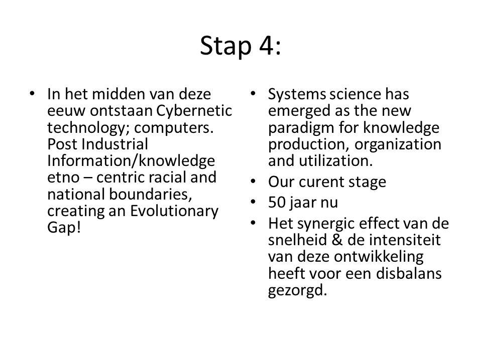 Stap 4: In het midden van deze eeuw ontstaan Cybernetic technology; computers.