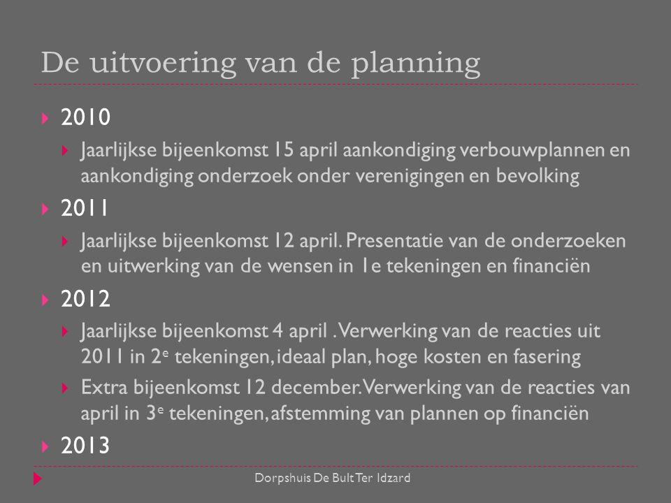  2010  Jaarlijkse bijeenkomst 15 april aankondiging verbouwplannen en aankondiging onderzoek onder verenigingen en bevolking  2011  Jaarlijkse bij