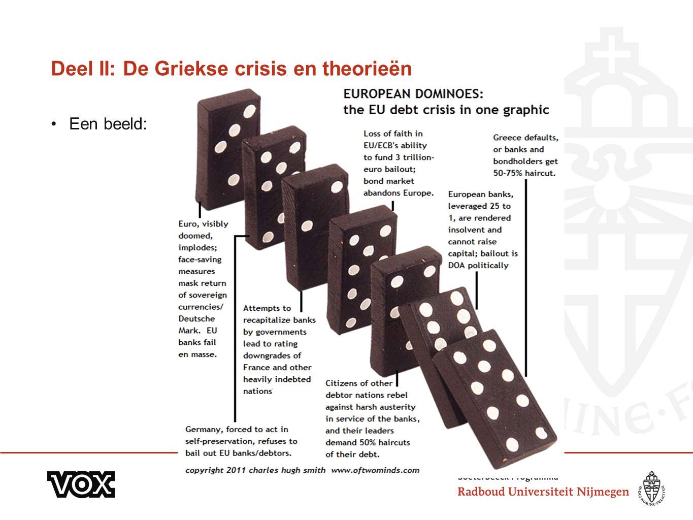 Deel II: De Griekse crisis en theorieën Een beeld:
