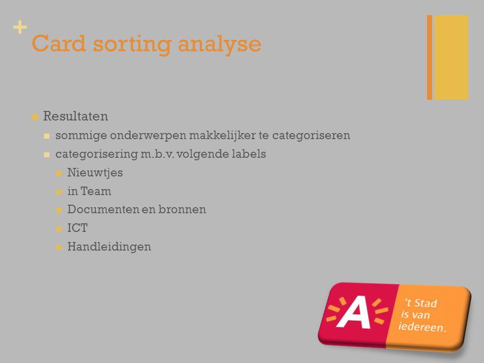 + Card sorting analyse Resultaten sommige onderwerpen makkelijker te categoriseren categorisering m.b.v. volgende labels Nieuwtjes in Team Documenten