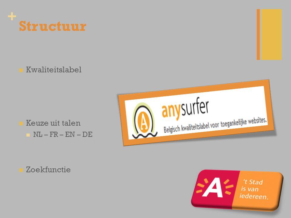 + Structuur Kwaliteitslabel Keuze uit talen NL – FR – EN – DE Zoekfunctie