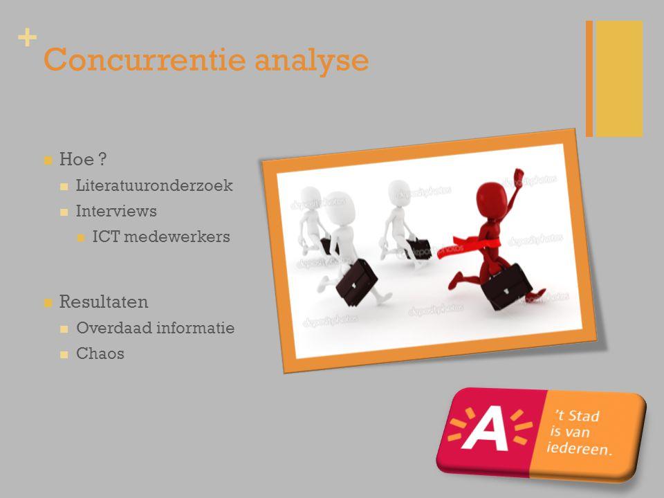 + Concurrentie analyse Hoe ? Literatuuronderzoek Interviews ICT medewerkers Resultaten Overdaad informatie Chaos