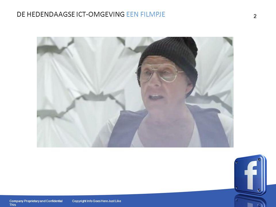 2 DE HEDENDAAGSE ICT-OMGEVING EEN FILMPJE