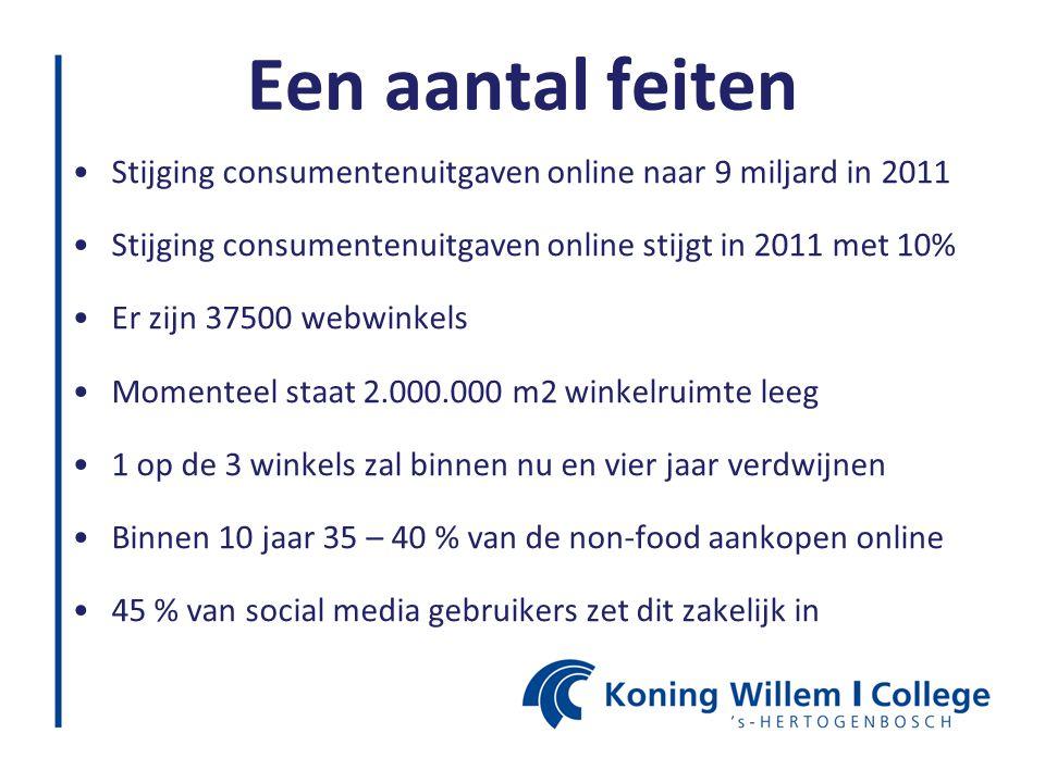 Een aantal feiten Stijging consumentenuitgaven online naar 9 miljard in 2011 Stijging consumentenuitgaven online stijgt in 2011 met 10% Er zijn 37500