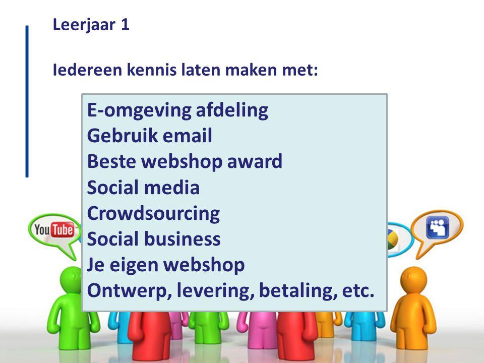 Leerjaar 1 Iedereen kennis laten maken met: E-omgeving afdeling Gebruik email Beste webshop award Social media Crowdsourcing Social business Je eigen