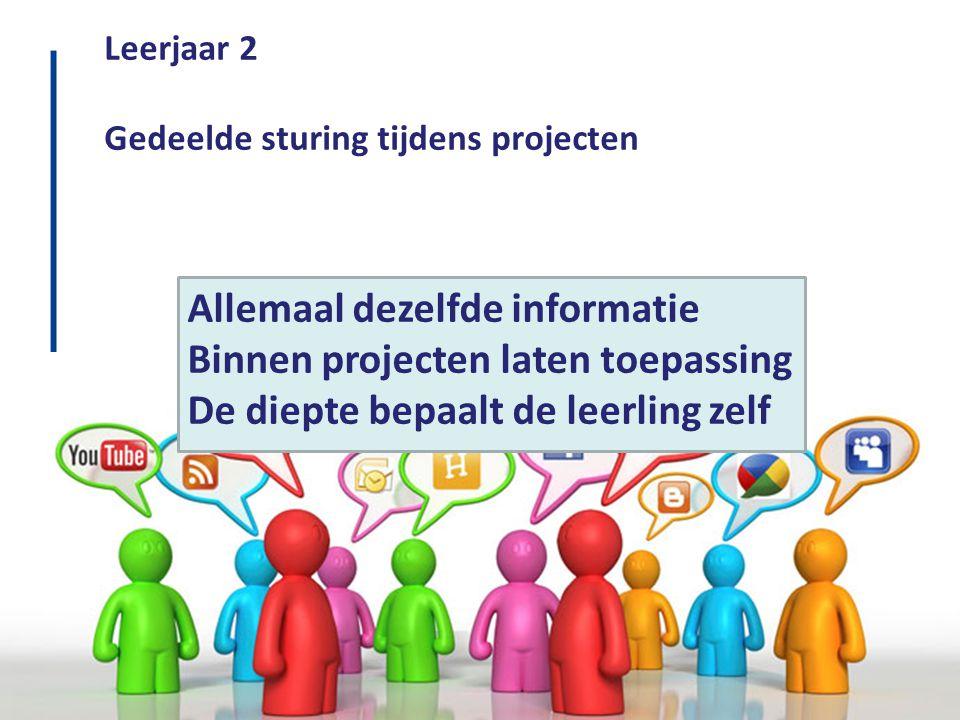 Leerjaar 2 Gedeelde sturing tijdens projecten Allemaal dezelfde informatie Binnen projecten laten toepassing De diepte bepaalt de leerling zelf