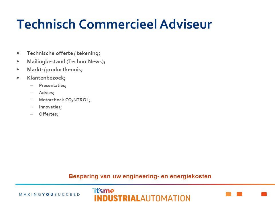 Algemeen contact/opleidingen –Eia@itsme.eu –T076 – 5782860 Helpdesk –Eiahelpdesk@itsme.eu –Thelpdesk 076 – 5782879 Contact itsme Industrial Automation
