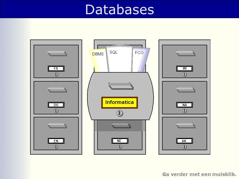 Databases Ga verder met een muisklik. NE FA DU EN WI NA AK DBMS SQL FCO Informatica
