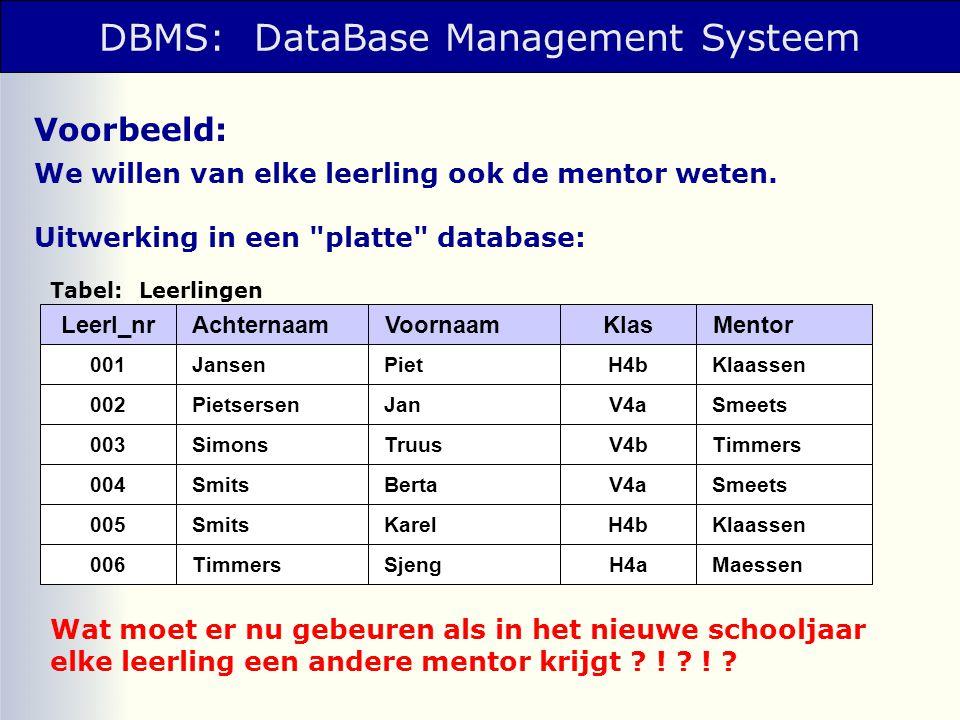 Voorbeeld: Mentor Klaassen Smeets Timmers Smeets Klaassen Maessen We willen van elke leerling ook de mentor weten. Uitwerking in een