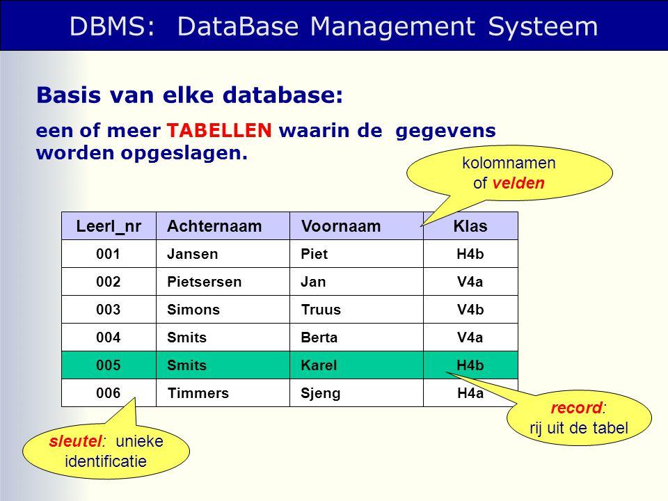 DBMS: DataBase Management Systeem Gegevens opvragen uit de database met behulp van een vraagtaal: SQL - Structured Query Language SELECT * FROM Leerlingen WHERE Achternaam = Smits ; Leerl_nr Achternaam VoornaamKlas 004 005 Smits Berta Karel V4a H4b Resultaat: * alle velden naam van de tabel voorwaarde: welke records .