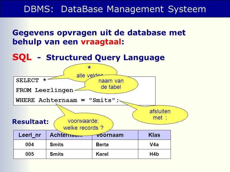DBMS: DataBase Management Systeem Gegevens opvragen uit de database met behulp van een vraagtaal: SQL - Structured Query Language SELECT Voornaam, Achternaam, Klas FROM Leerlingen WHERE Klas = H4b ORDER BY Voornaam; Achternaam VoornaamKlas Jansen Smits Piet Karel H4b Resultaat: welke velden .