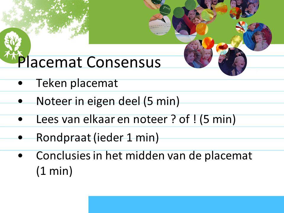 Placemat Consensus Teken placemat Noteer in eigen deel (5 min) Lees van elkaar en noteer .