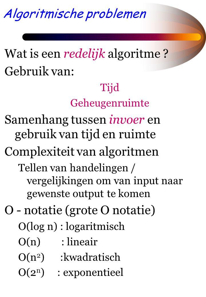 Algoritmische problemen Wat is een redelijk algoritme .