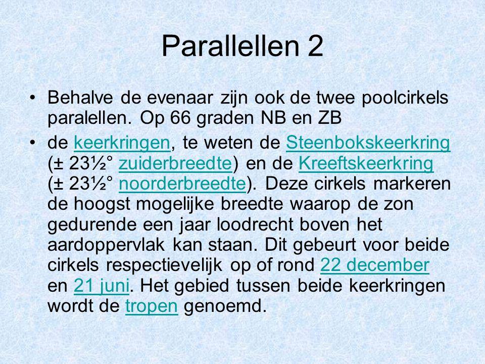 Parallellen 2 Behalve de evenaar zijn ook de twee poolcirkels paralellen. Op 66 graden NB en ZB de keerkringen, te weten de Steenbokskeerkring (± 23½°