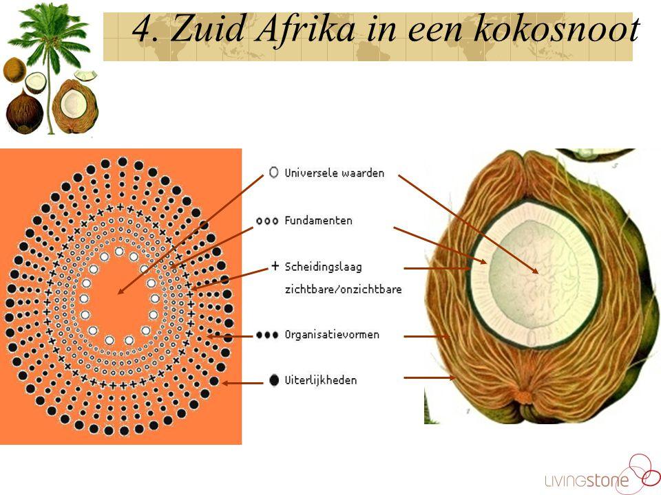 4. Zuid Afrika in een kokosnoot