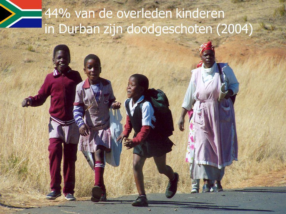44% van de overleden kinderen in Durban zijn doodgeschoten (2004)