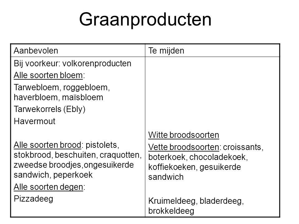 Graanproducten AanbevolenTe mijden Bij voorkeur: volkorenproducten Alle soorten bloem: Tarwebloem, roggebloem, haverbloem, maïsbloem Tarwekorrels (Ebl