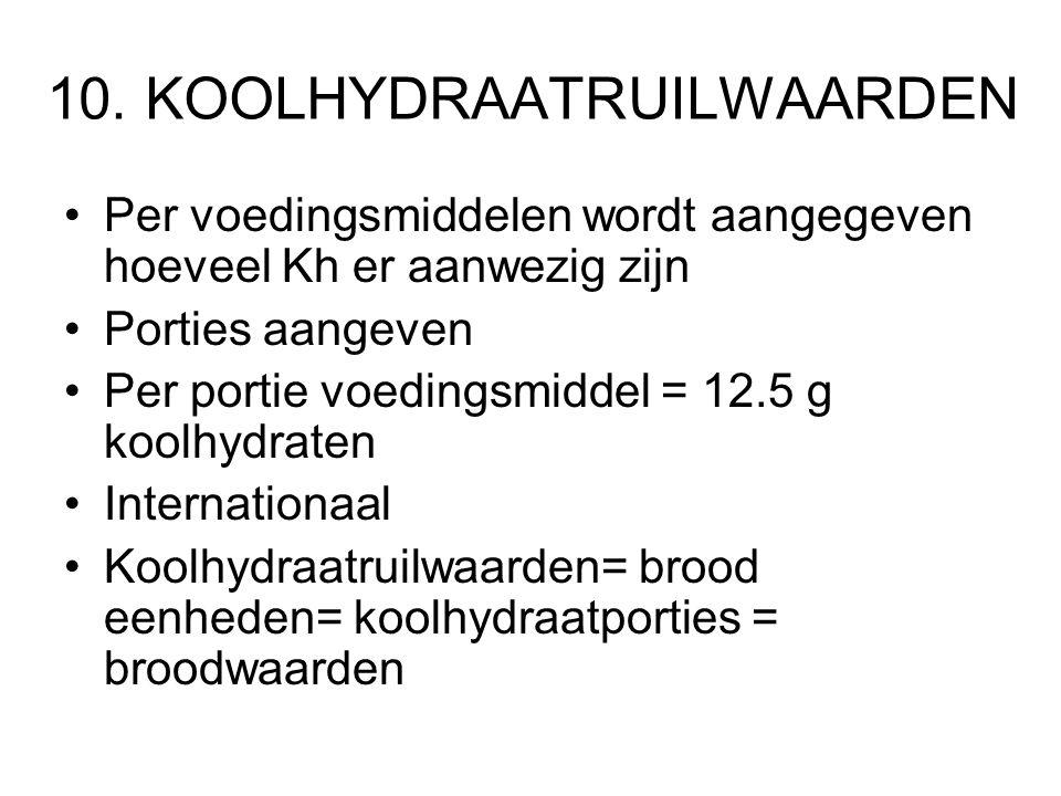 10. KOOLHYDRAATRUILWAARDEN Per voedingsmiddelen wordt aangegeven hoeveel Kh er aanwezig zijn Porties aangeven Per portie voedingsmiddel = 12.5 g koolh