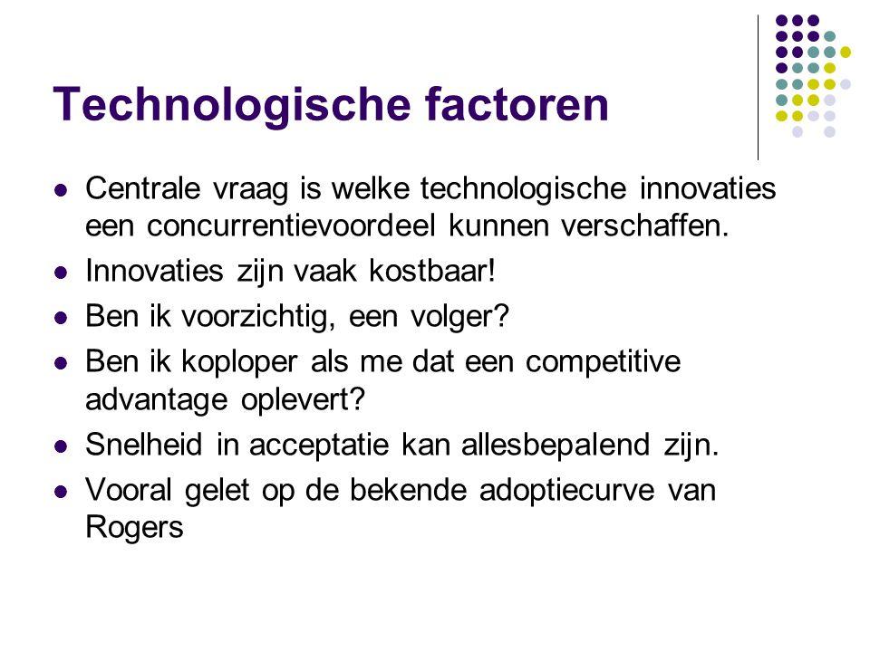 Technologische factoren Centrale vraag is welke technologische innovaties een concurrentievoordeel kunnen verschaffen.