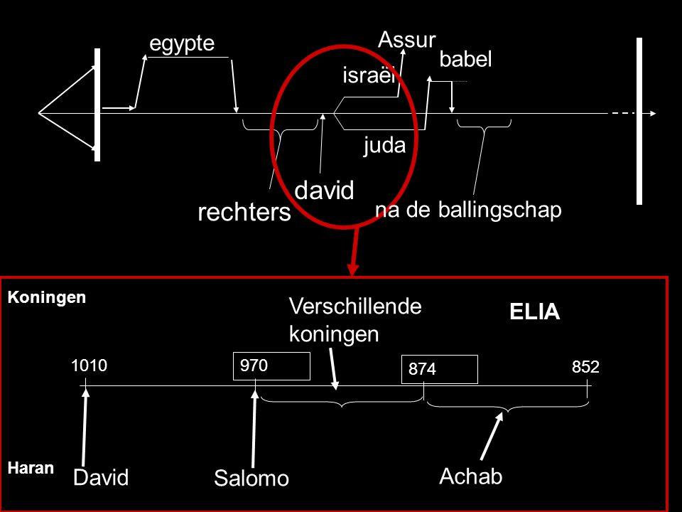 rechters david israël juda egypte Assur babel Haran 1010 970 874 852 Koningen David Salomo Achab Verschillende koningen ELIA na de ballingschap