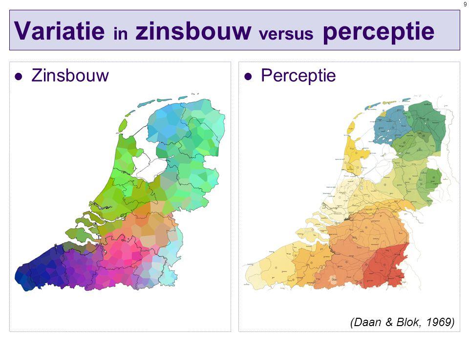 9 Variatie in zinsbouw versus perceptie Zinsbouw Perceptie (Daan & Blok, 1969)