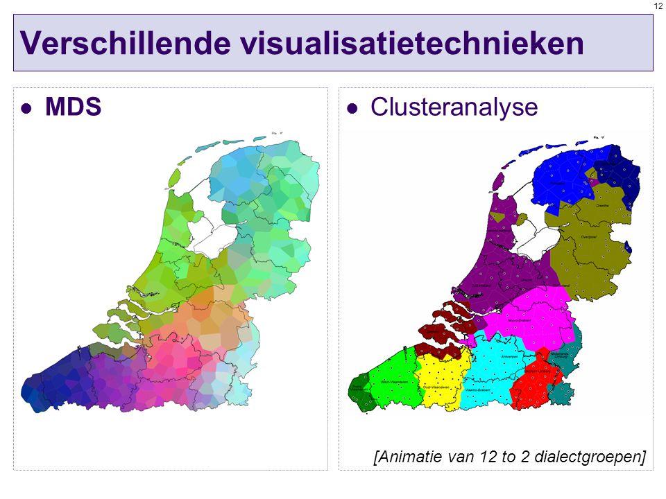 12 Verschillende visualisatietechnieken MDS Clusteranalyse [Animatie van 12 to 2 dialectgroepen]