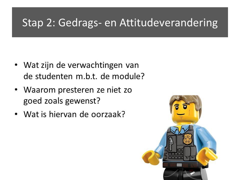 Stap 2: Gedrags- en Attitudeverandering Wat zijn de verwachtingen van de studenten m.b.t.