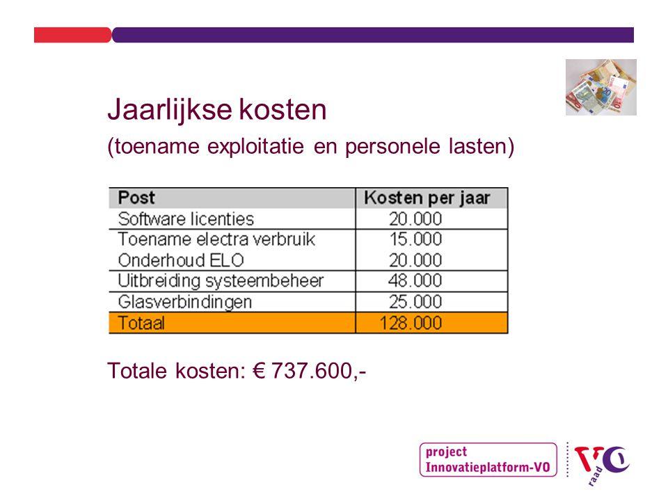 Jaarlijkse kosten (toename exploitatie en personele lasten) Totale kosten: € 737.600,-